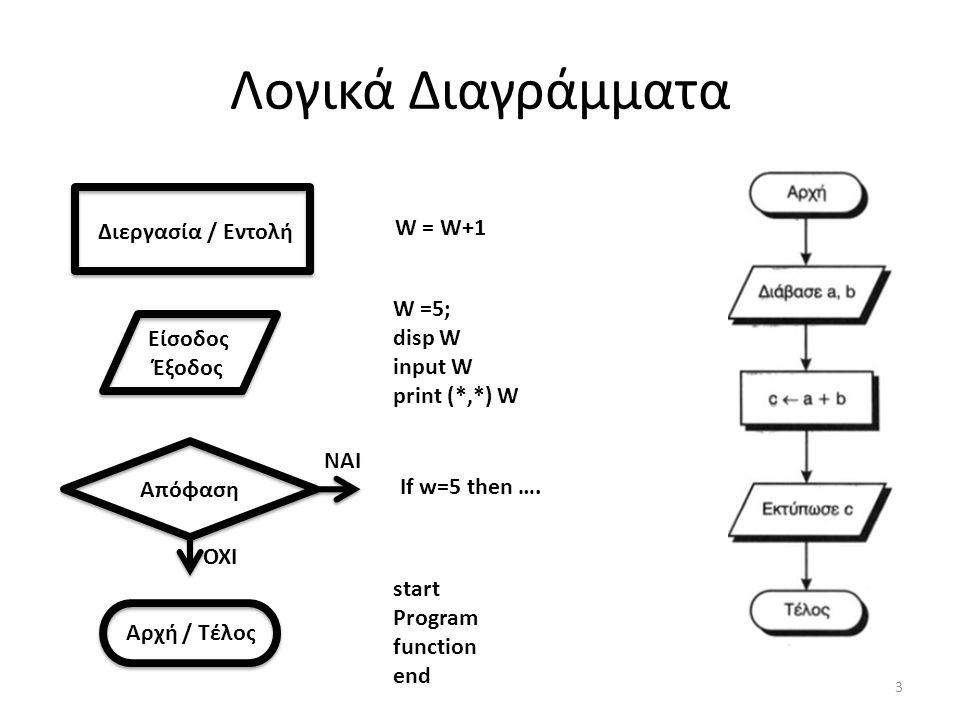 Λογικά Διαγράμματα W = W+1 Διεργασία / Εντολή W =5; disp W Είσοδος