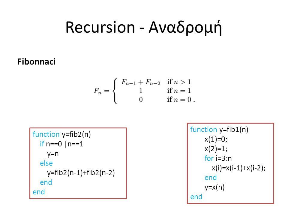 Recursion - Αναδρομή Fibonnaci function y=fib1(n) x(1)=0; x(2)=1;