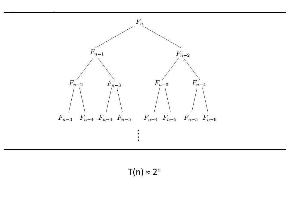 T(n) ≈ 2n