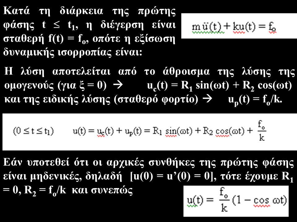 Κατά τη διάρκεια της πρώτης φάσης t  t1, η διέγερση είναι σταθερή f(t) = fo, οπότε η εξίσωση δυναμικής ισορροπίας είναι: