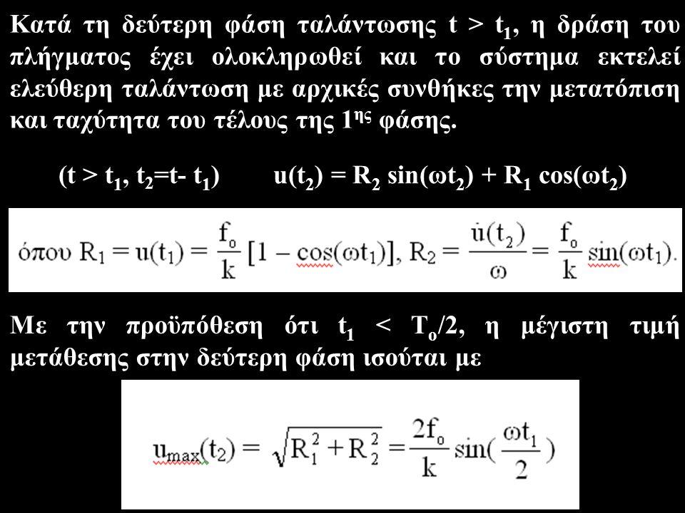 (t > t1, t2=t- t1) u(t2) = R2 sin(ωt2) + R1 cos(ωt2)