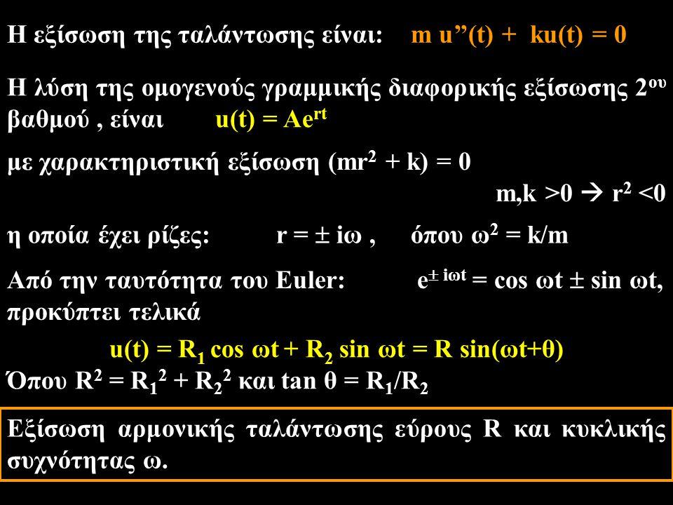 u(t) = R1 cos ωt + R2 sin ωt = R sin(ωt+θ)