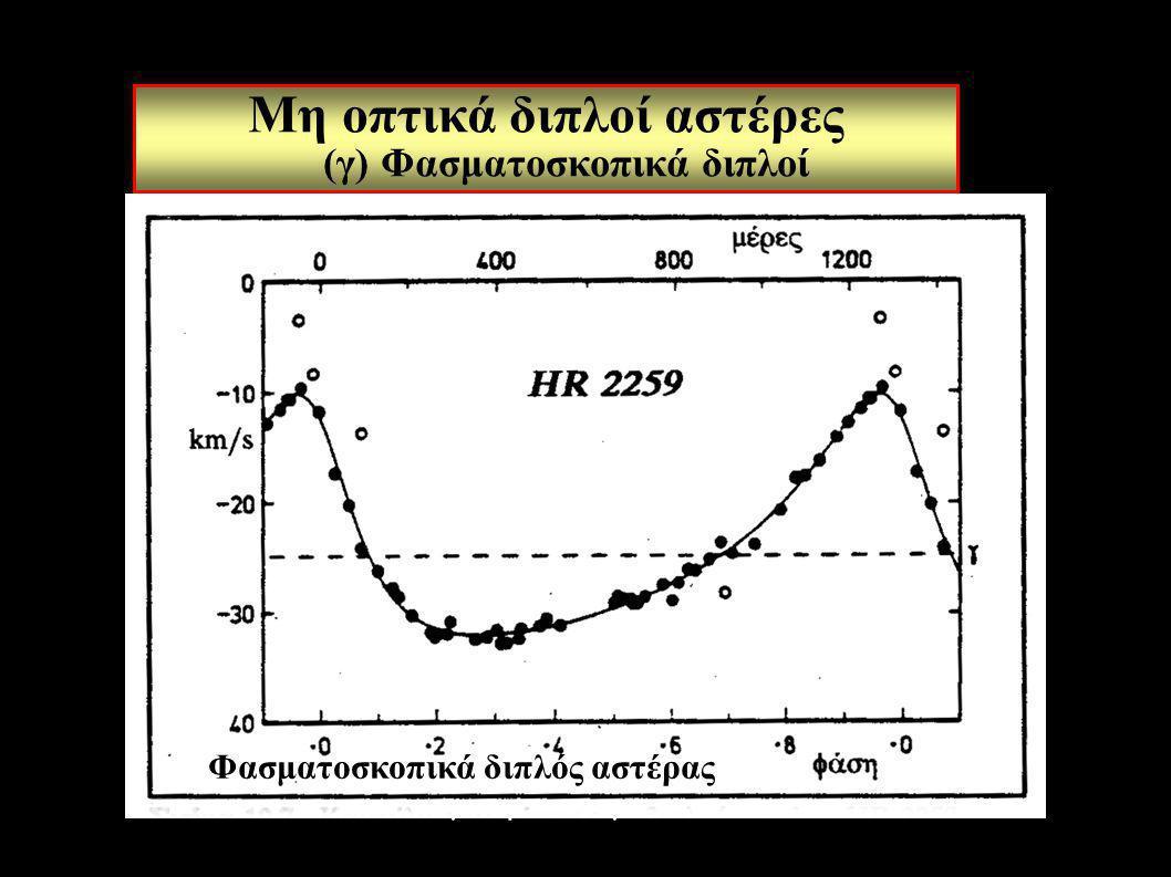 Μη οπτικά διπλοί αστέρες (γ) Φασματοσκοπικά διπλοί