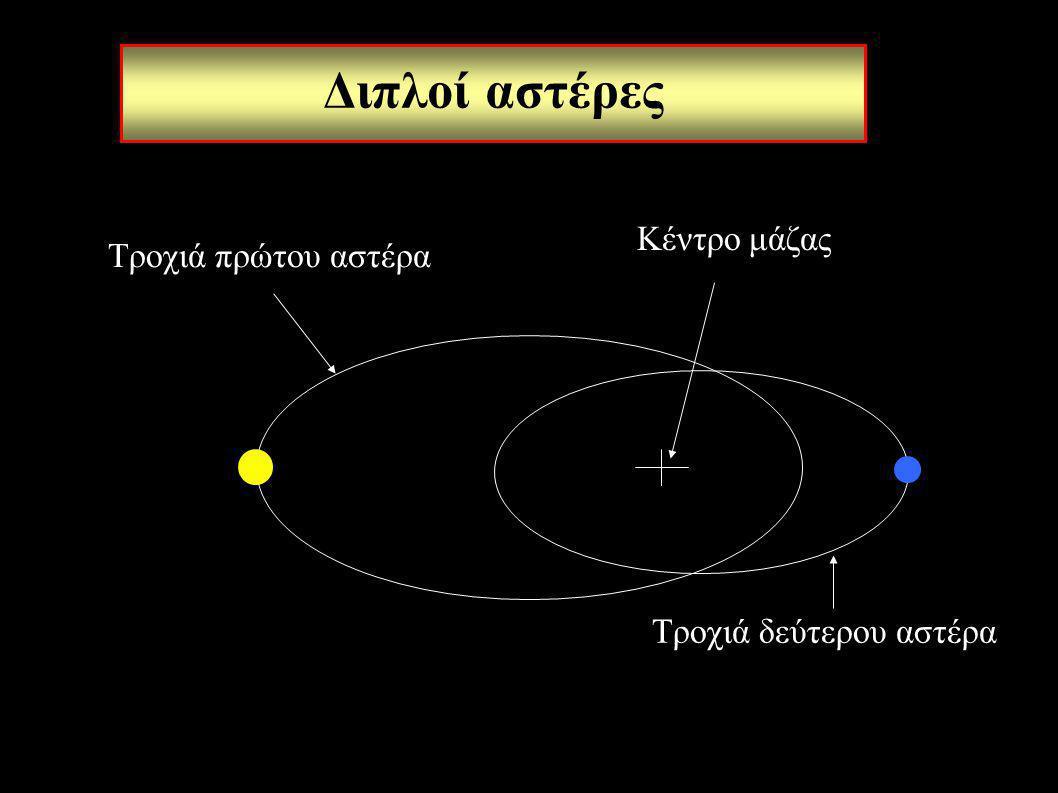 Διπλοί αστέρες Κέντρο μάζας Τροχιά πρώτου αστέρα