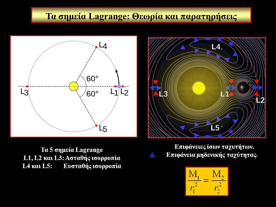 Τα σημεία Lagrange: Θεωρία και παρατηρήσεις