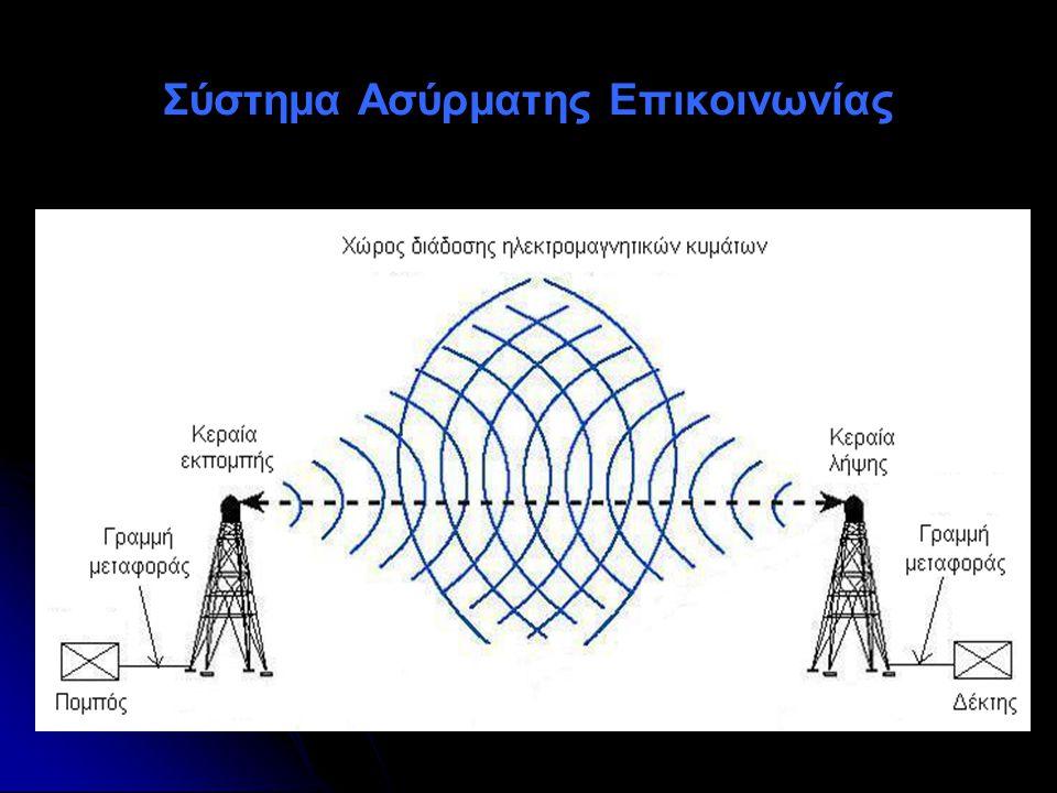 Σύστημα Ασύρματης Επικοινωνίας