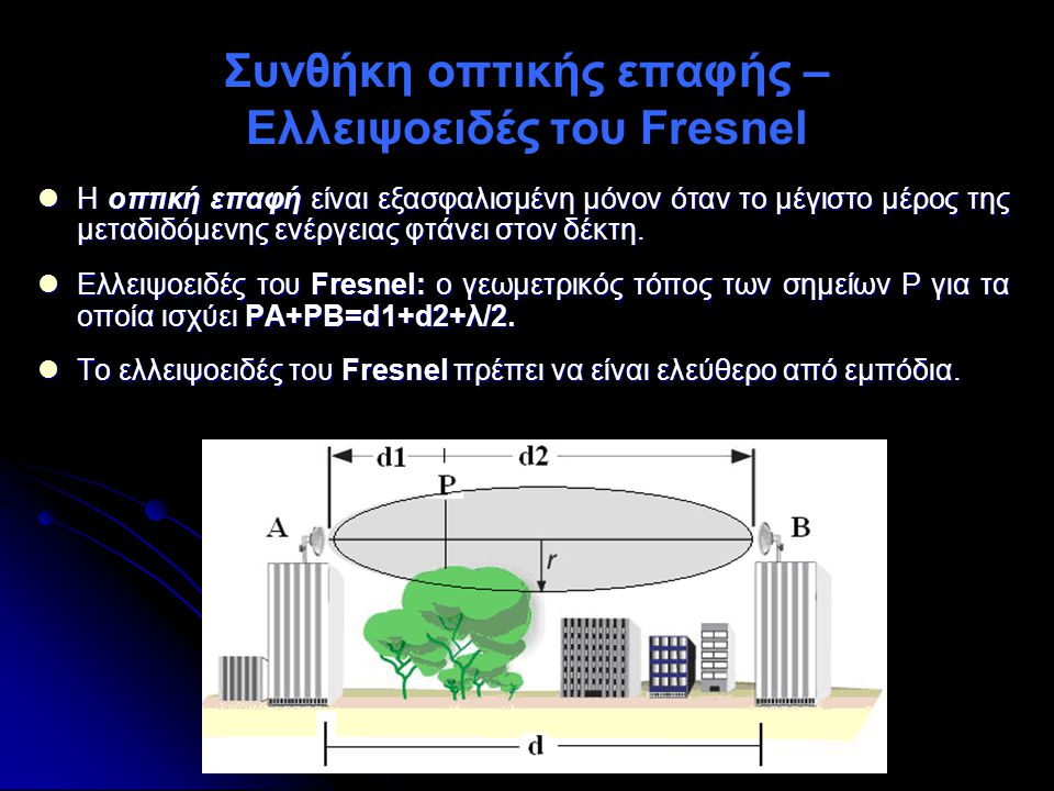 Συνθήκη οπτικής επαφής – Ελλειψοειδές του Fresnel
