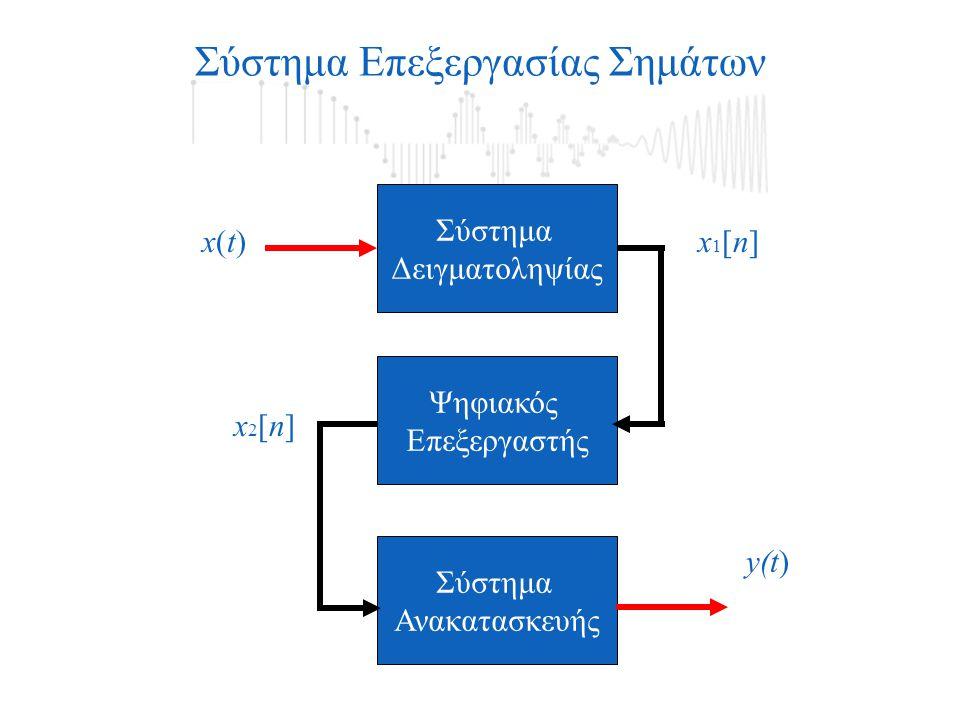 Σύστημα Επεξεργασίας Σημάτων