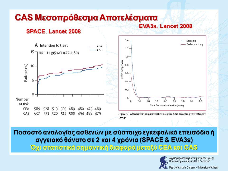 Όχι στατιστικά σημαντική διαφορά μεταξύ CEA και CAS