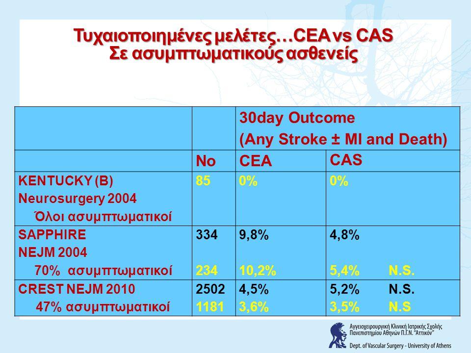Τυχαιοποιημένες μελέτες…CEA vs CAS Σε ασυμπτωματικούς ασθενείς