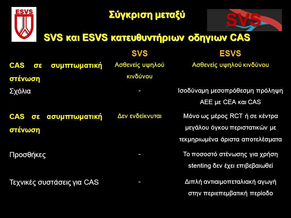 SVS και ESVS κατευθυντήριων οδηγιων CAS