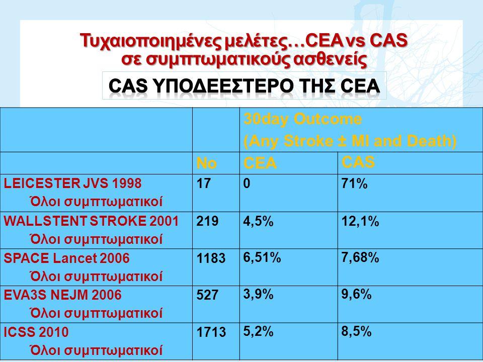 Τυχαιοποιημένες μελέτες…CEA vs CAS σε συμπτωματικούς ασθενείς