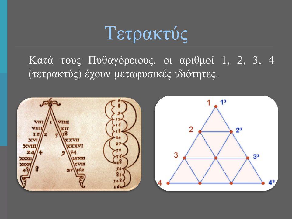 Τετρακτύς Κατά τους Πυθαγόρειους, οι αριθμοί 1, 2, 3, 4 (τετρακτύς) έχουν μεταφυσικές ιδιότητες.