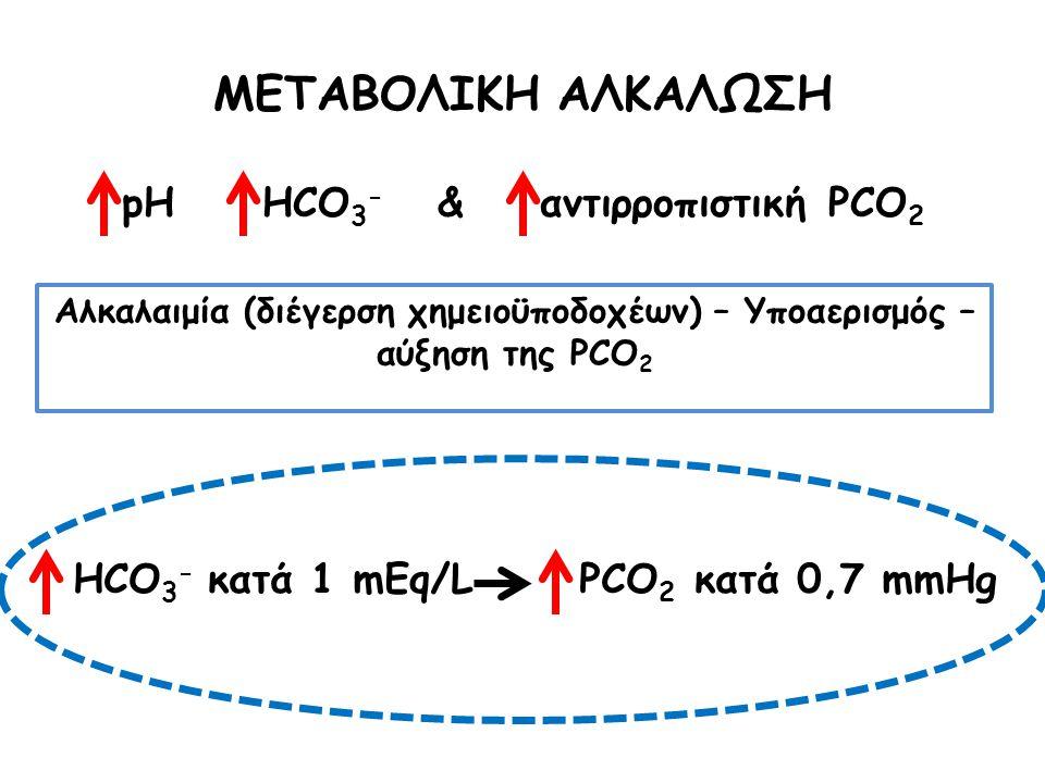 ΜΕΤΑΒΟΛΙΚΗ ΑΛΚΑΛΩΣΗ pH HCO3- & αντιρροπιστική PCO2