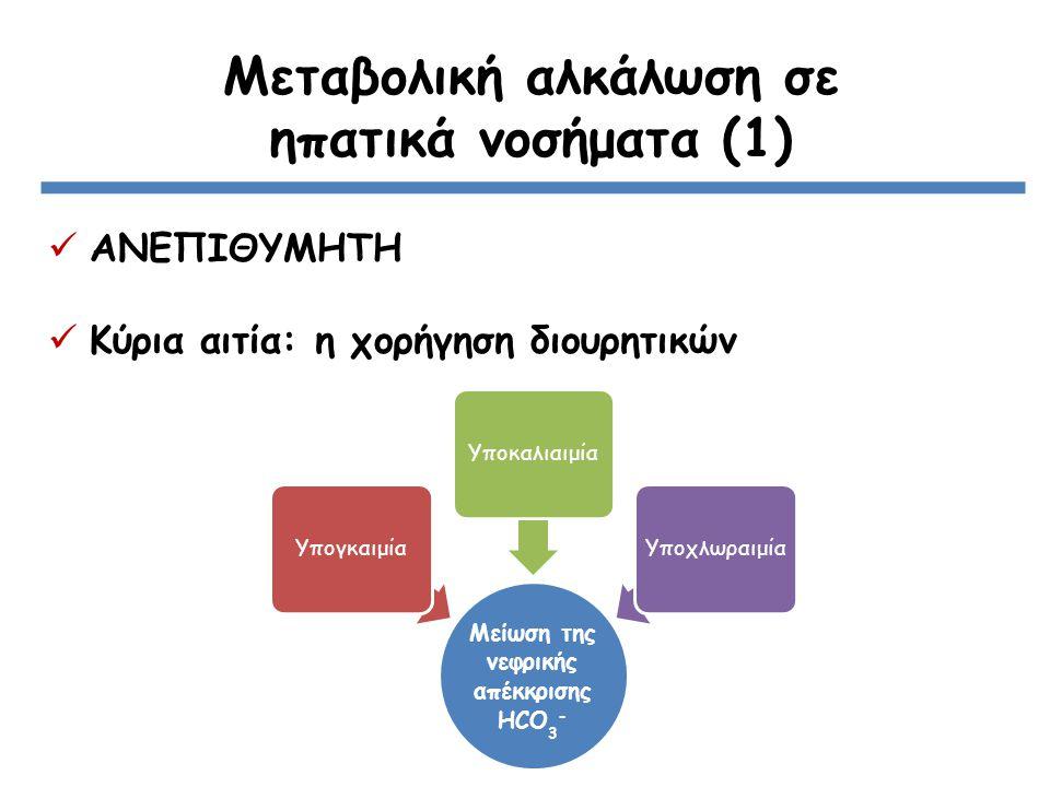 Μεταβολική αλκάλωση σε ηπατικά νοσήματα (1)