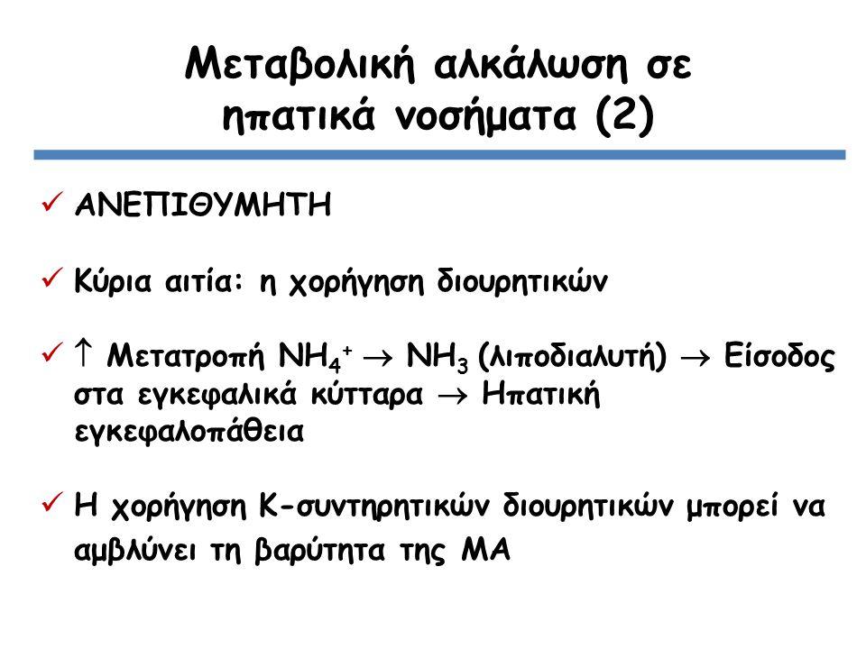 Μεταβολική αλκάλωση σε ηπατικά νοσήματα (2)