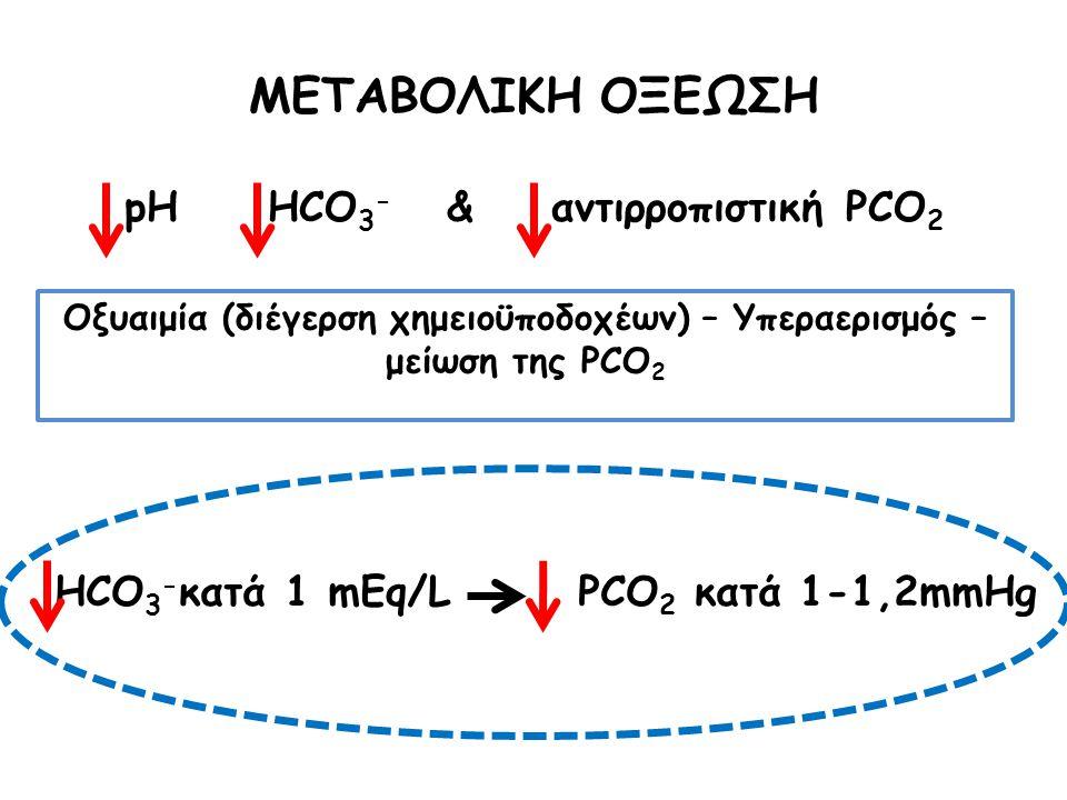 ΜΕΤΑΒΟΛΙΚΗ ΟΞΕΩΣΗ pH HCO3- & αντιρροπιστική PCO2