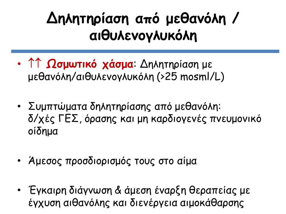 Δηλητηρίαση από μεθανόλη / αιθυλενογλυκόλη