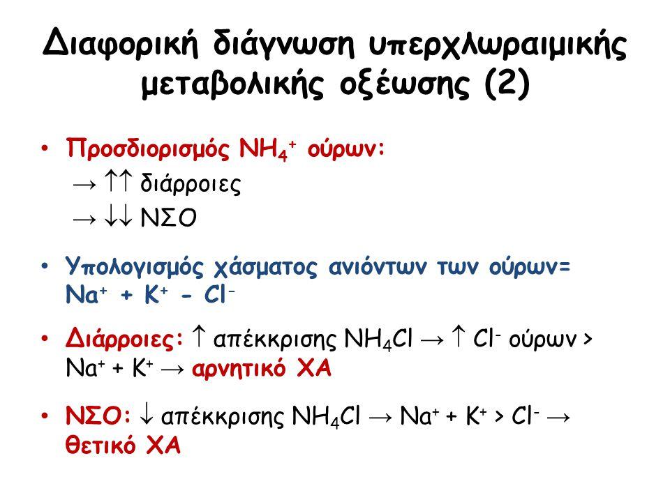 Διαφορική διάγνωση υπερχλωραιμικής μεταβολικής οξέωσης (2)