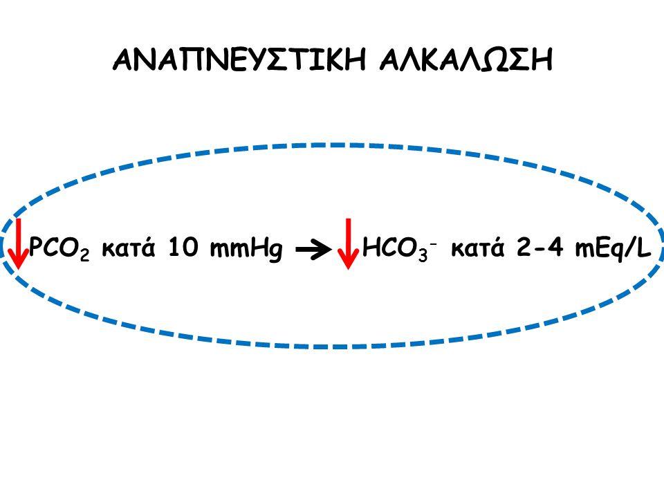 ΑΝΑΠΝΕΥΣΤΙΚΗ ΑΛΚΑΛΩΣΗ PCO2 κατά 10 mmHg HCO3- κατά 2-4 mEq/L