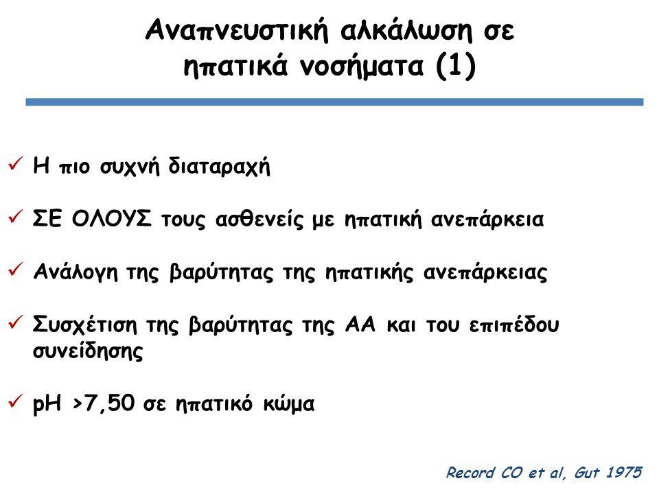Αναπνευστική αλκάλωση σε ηπατικά νοσήματα (1)