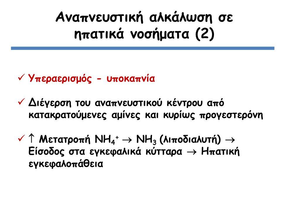 Αναπνευστική αλκάλωση σε ηπατικά νοσήματα (2)