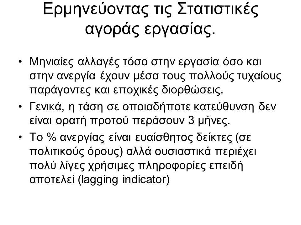 Ερμηνεύοντας τις Στατιστικές αγοράς εργασίας.