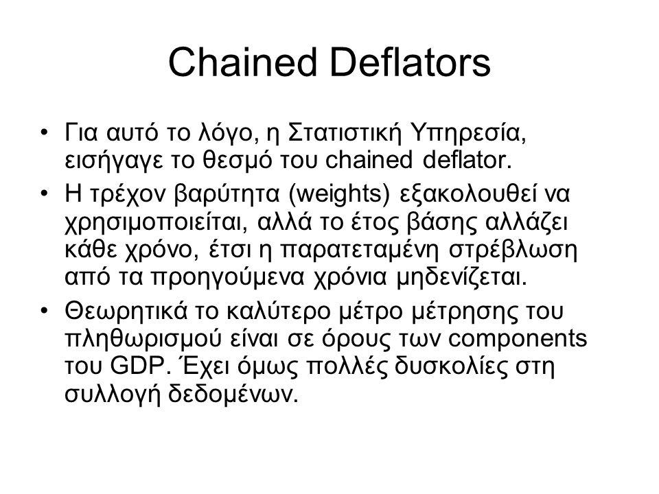 Chained Deflators Για αυτό το λόγο, η Στατιστική Υπηρεσία, εισήγαγε το θεσμό του chained deflator.