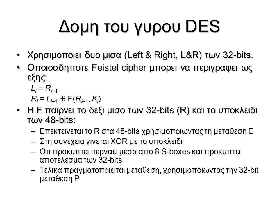 Δομη του γυρου DES Χρησιμοποιει δυο μισα (Left & Right, L&R) των 32-bits. Oποιοσδηποτε Feistel cipher μπορει να περιγραφει ως εξης: