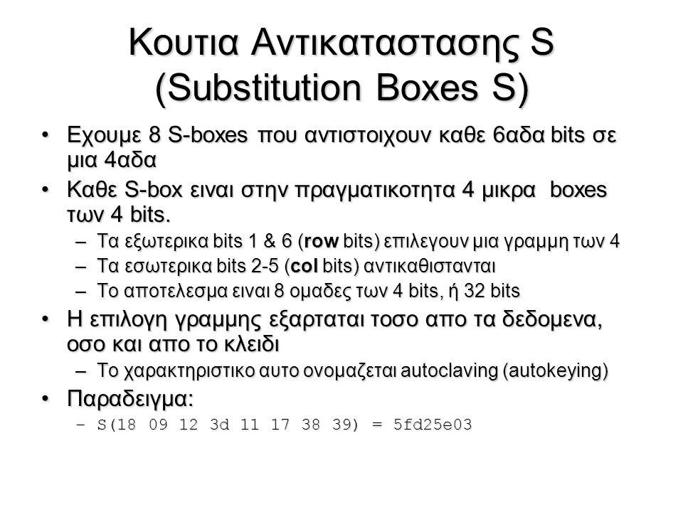 Κουτια Αντικαταστασης S (Substitution Boxes S)
