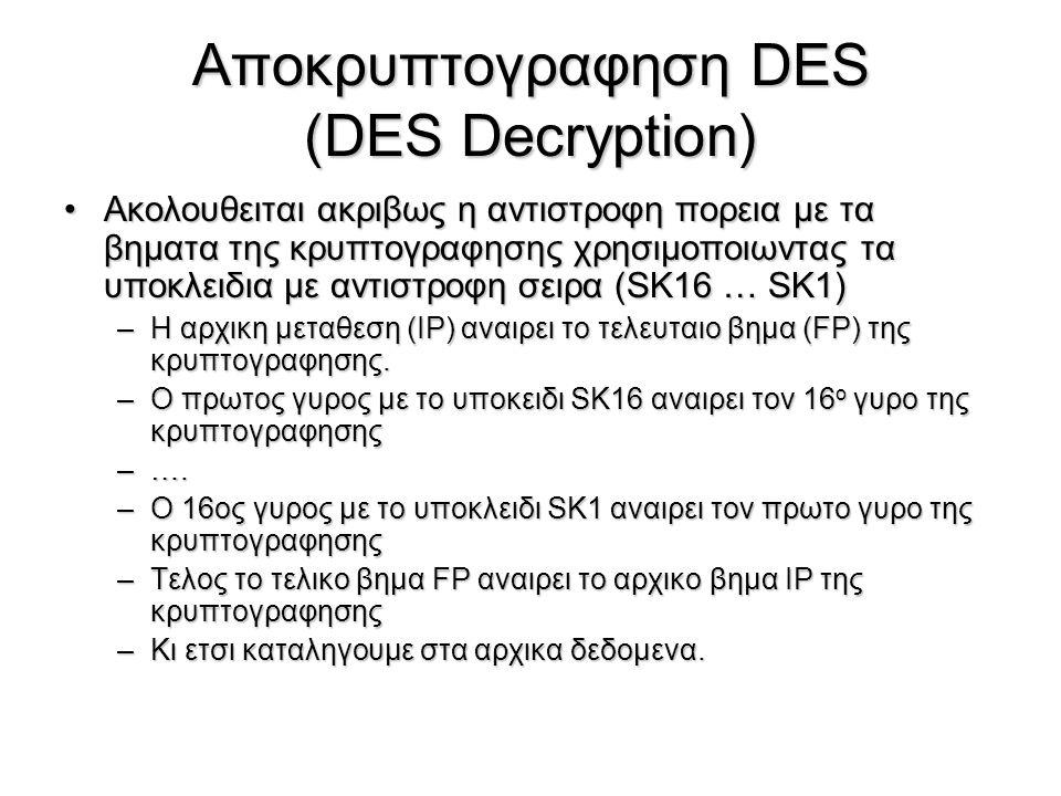 Aποκρυπτογραφηση DES (DES Decryption)