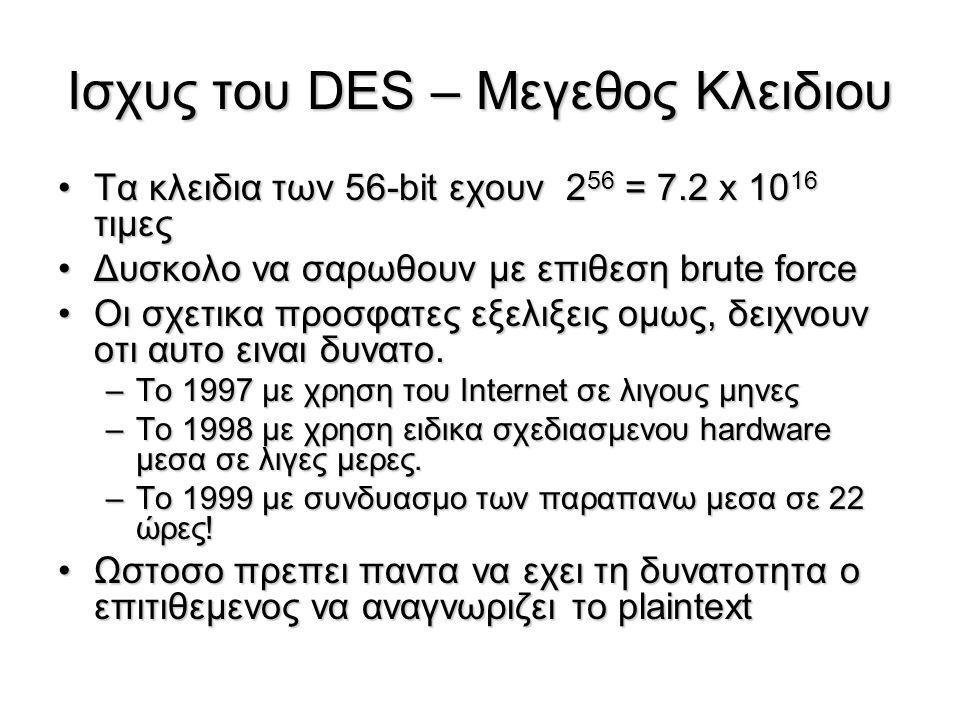 Ισχυς του DES – Μεγεθος Κλειδιου