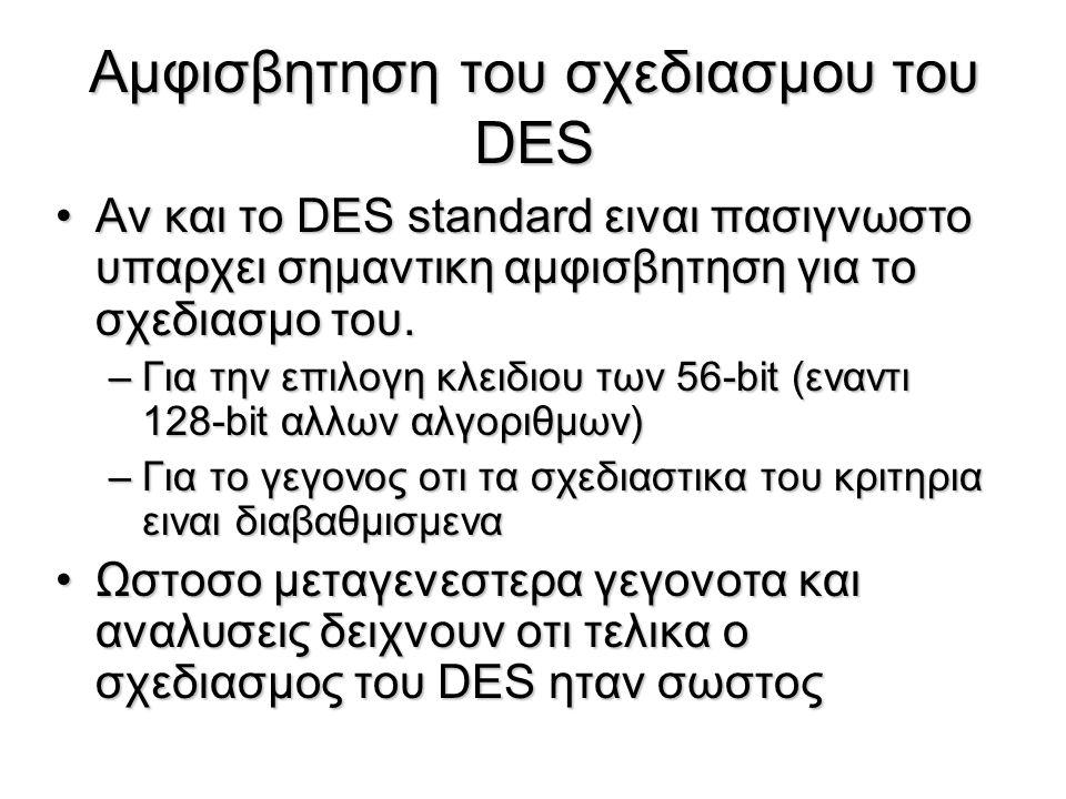 Αμφισβητηση του σχεδιασμου του DES