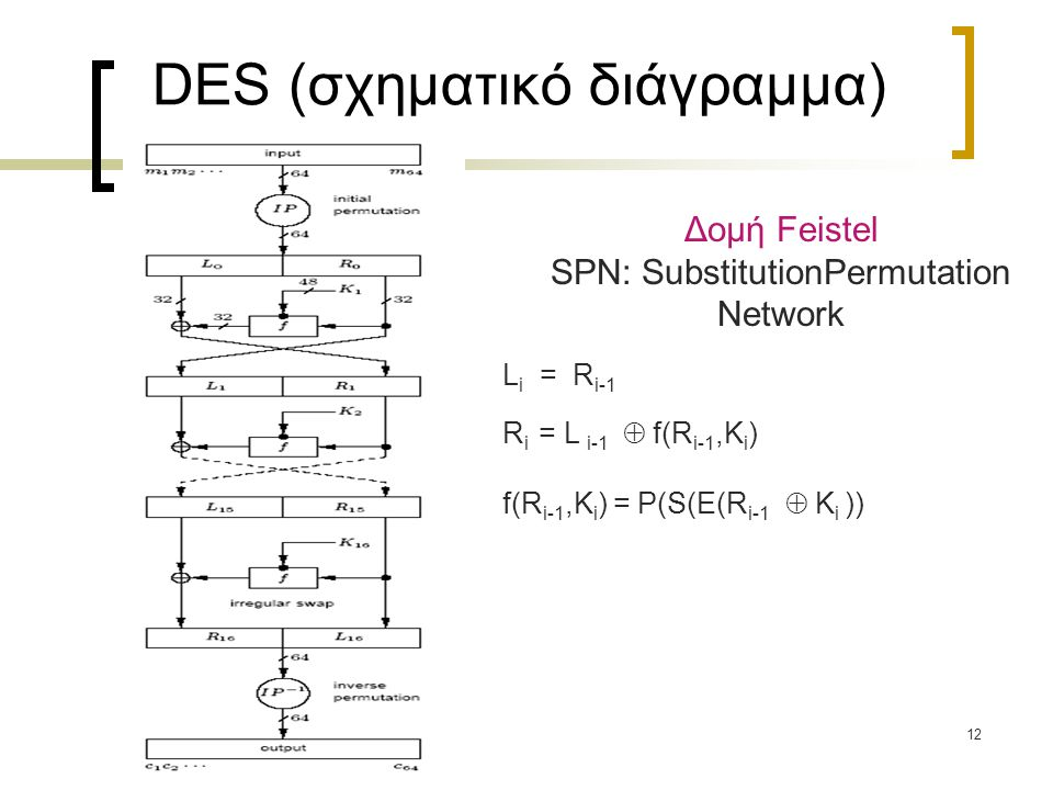 DES (σχηματικό διάγραμμα)