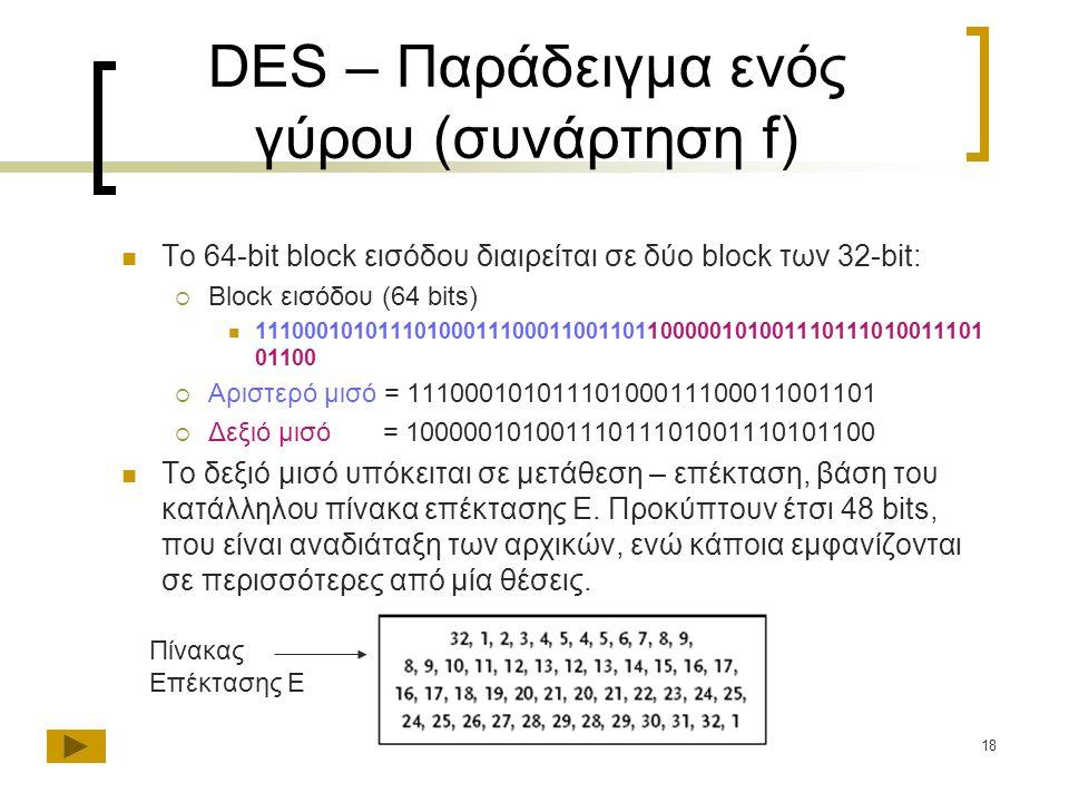 DES – Παράδειγμα ενός γύρου (συνάρτηση f)