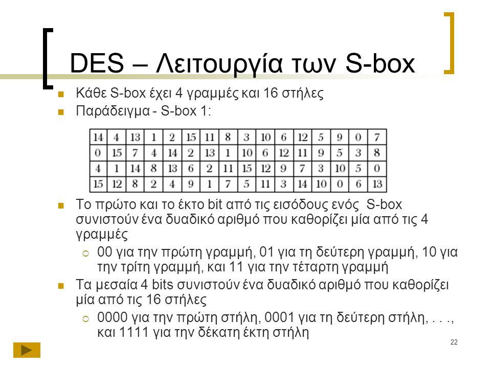 DES – Λειτουργία των S-box