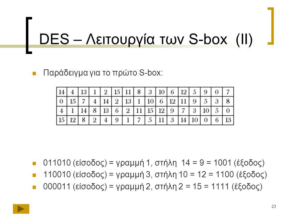DES – Λειτουργία των S-box (II)