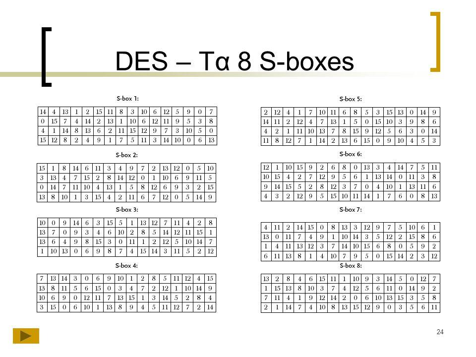 DES – Tα 8 S-boxes