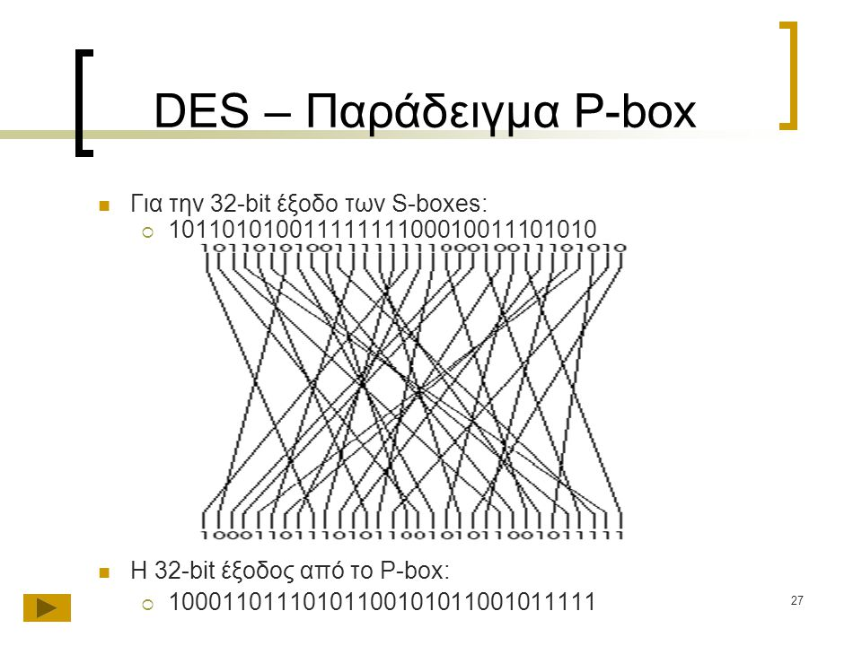DES – Παράδειγμα P-box Για την 32-bit έξοδο των S-boxes: