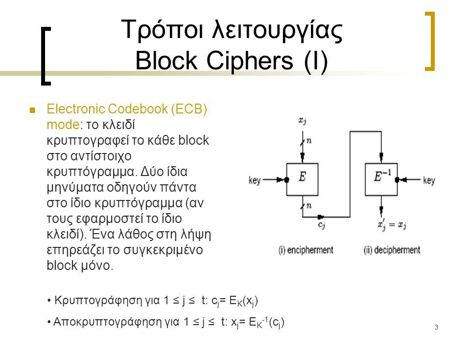 Τρόποι λειτουργίας Block Ciphers (Ι)