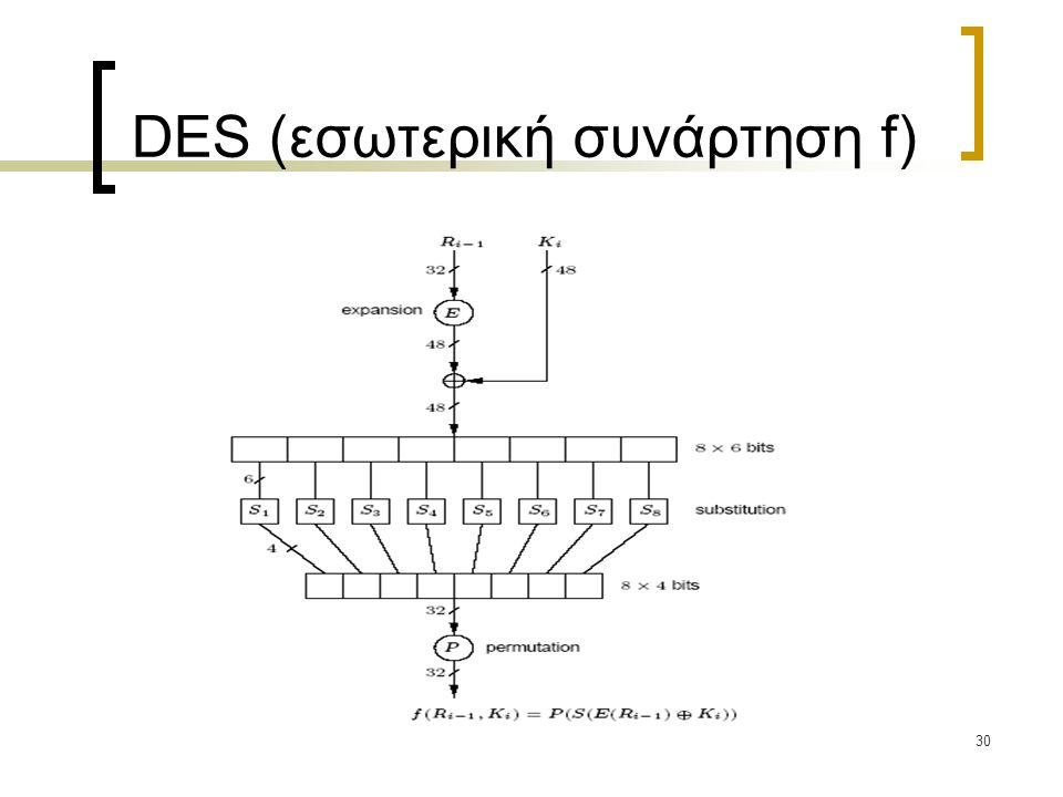 DES (εσωτερική συνάρτηση f)