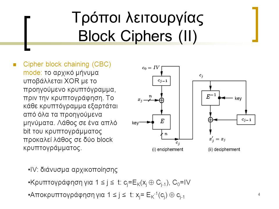 Τρόποι λειτουργίας Block Ciphers (ΙΙ)