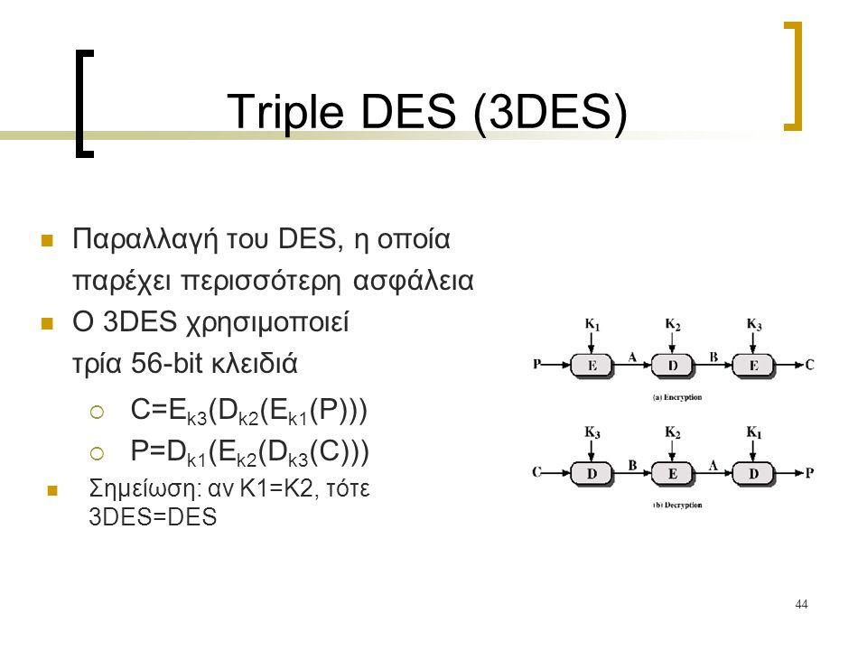 Triple DES (3DES) Παραλλαγή του DES, η οποία