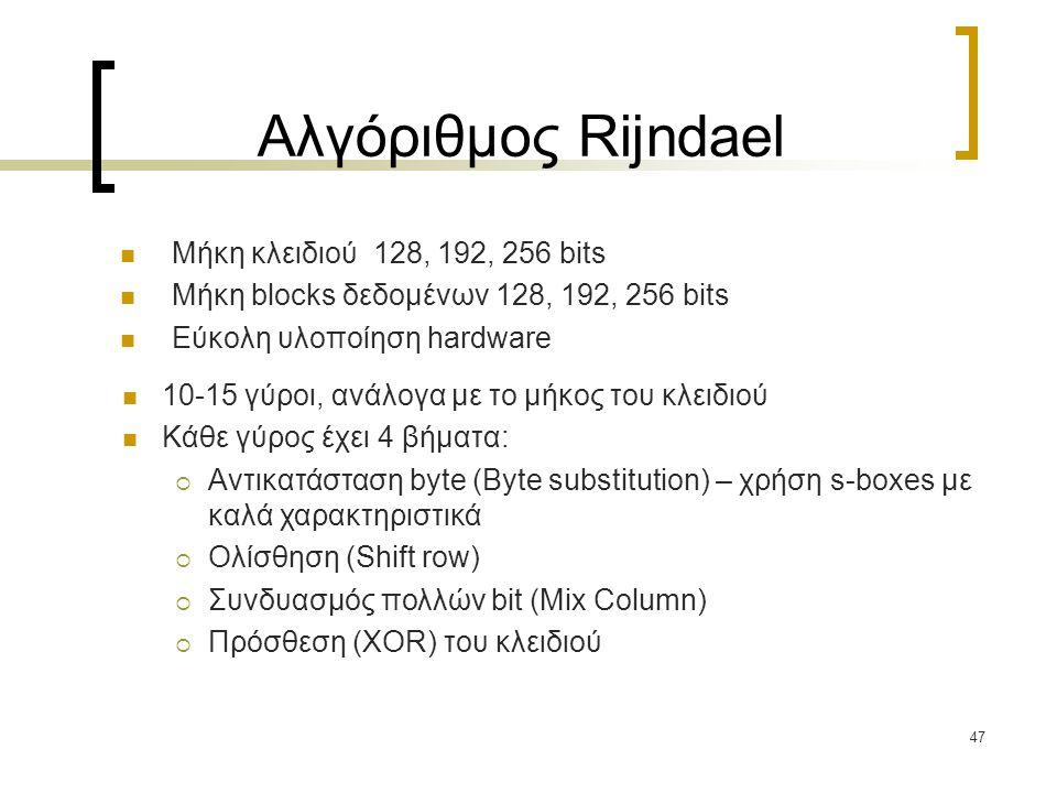 Αλγόριθμος Rijndael Μήκη κλειδιού 128, 192, 256 bits