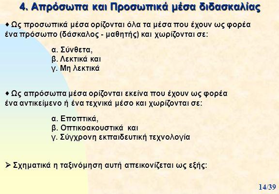 4. Απρόσωπα και Προσωπικά μέσα διδασκαλίας