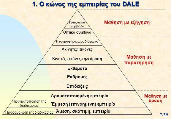 1. Ο κώνος της εμπειρίας του DALE