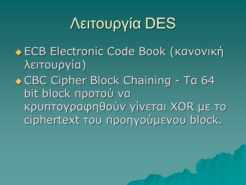 Λειτουργία DES ECB Electronic Code Book (κανονική λειτουργία)