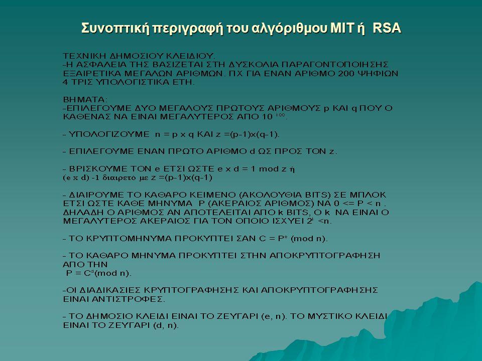 Συνοπτική περιγραφή του αλγόριθμου MIT ή RSA