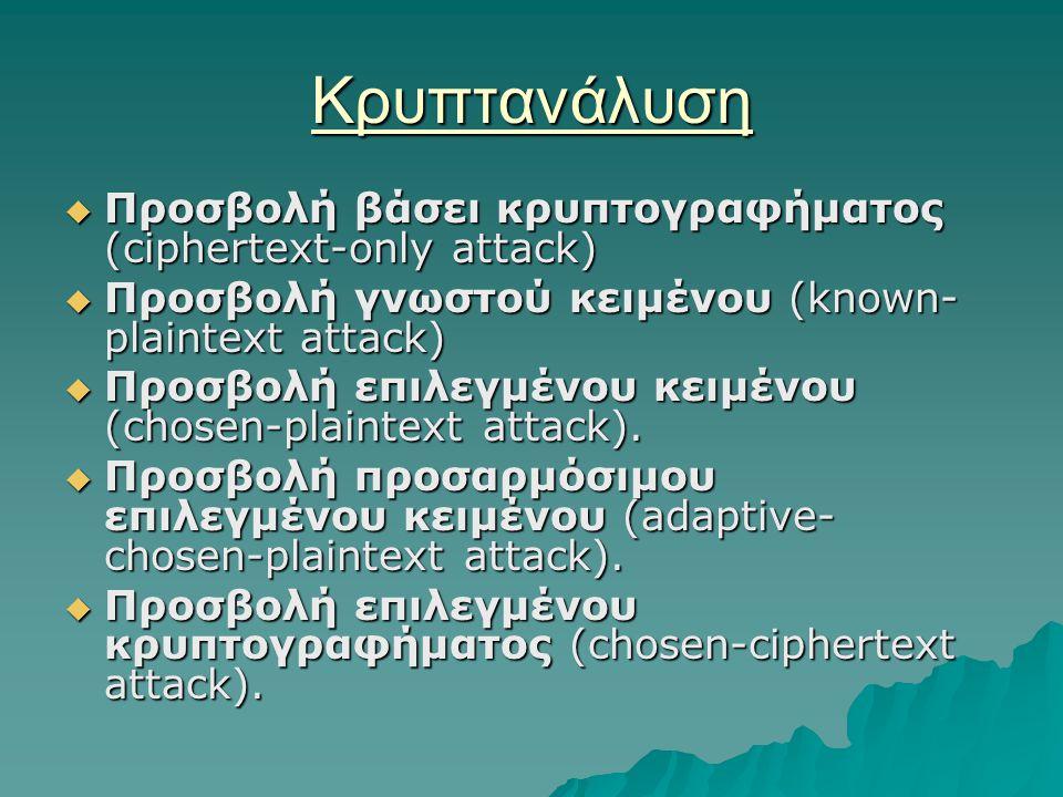 Κρυπτανάλυση Προσβολή βάσει κρυπτογραφήματος (ciphertext-only attack)