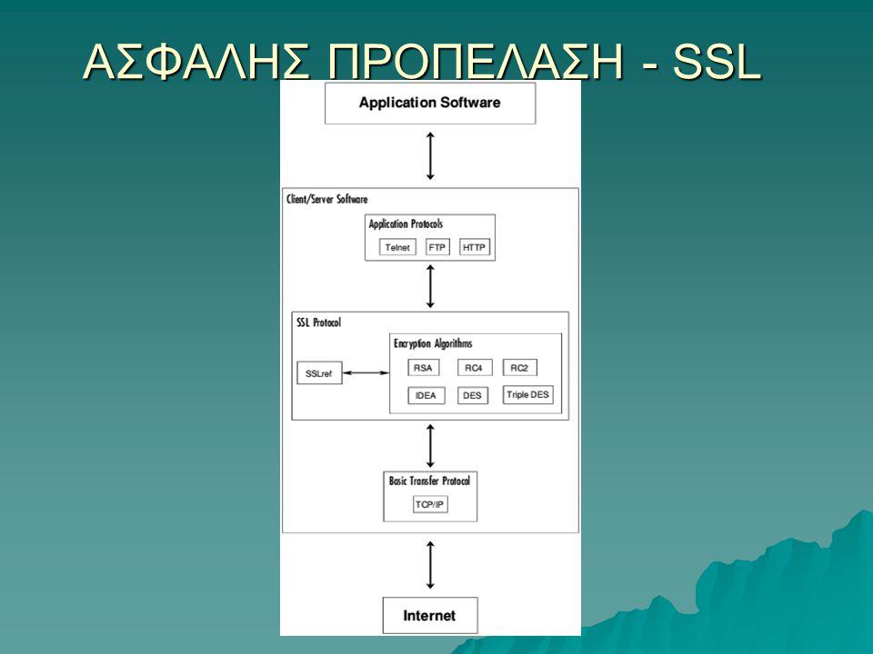 ΑΣΦΑΛΗΣ ΠΡΟΠΕΛΑΣΗ - SSL